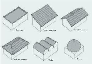 Fig. 1 : Divers types de toit présents en climat tropical (Source : ONU-Habitat)